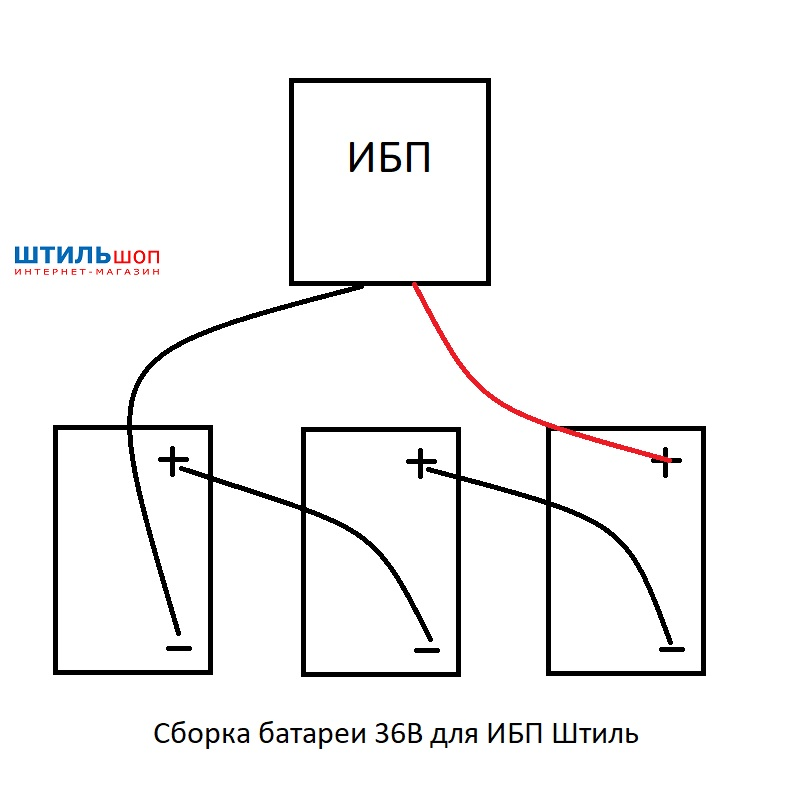 Сборка батареи 36В для ИБП Штиль ST1101L и SW1000L
